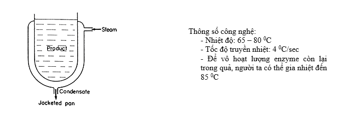 4-3-thiet-bi-gia-nhiet