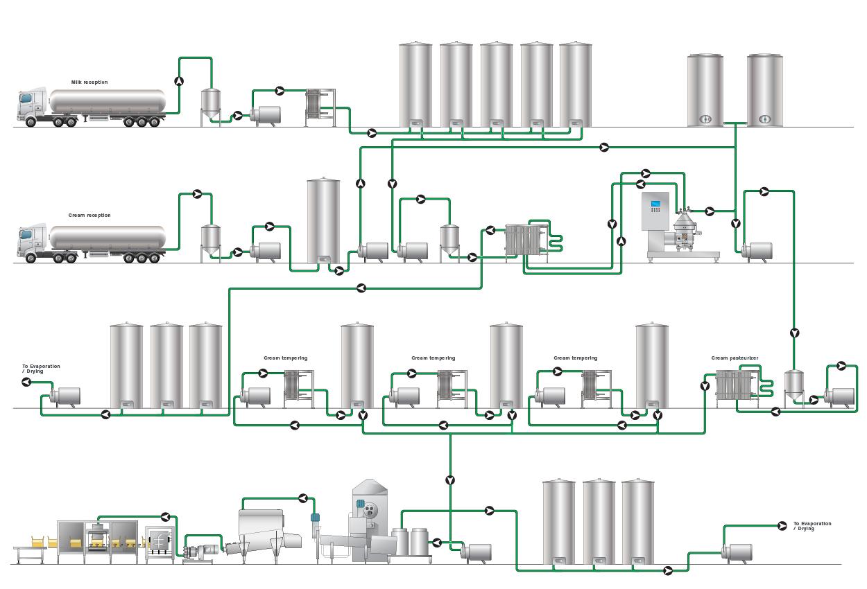 soy milk process